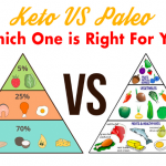 Paleo Diet vs. Keto: What Are the Differences?